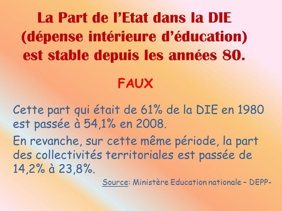 La Part de lEtat dans la DIE (dépense intérieure déducation) est stable depuis les années 80. FAUX Cette part qui était de 61% de la DIE en 1980 est p