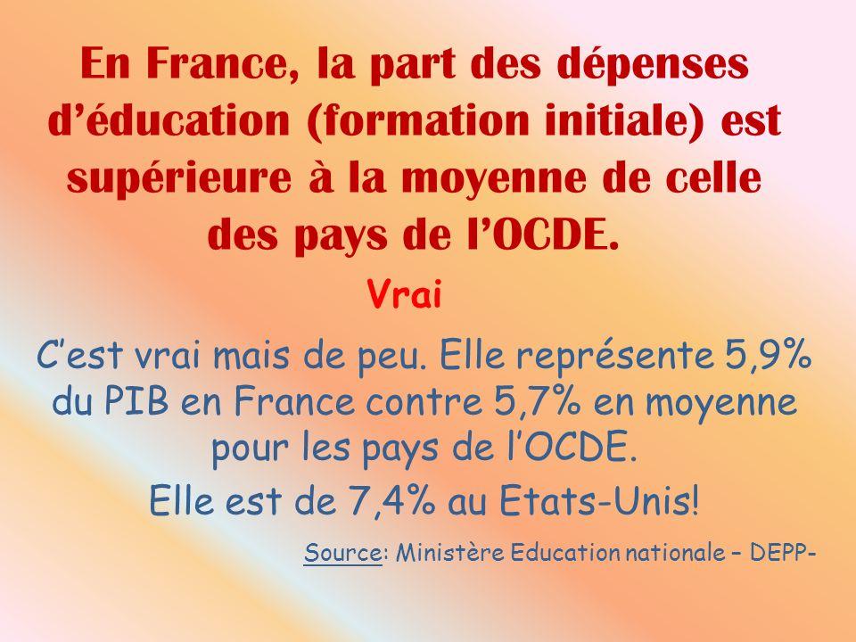 En France, la part des dépenses déducation (formation initiale) est supérieure à la moyenne de celle des pays de lOCDE. Vrai Cest vrai mais de peu. El