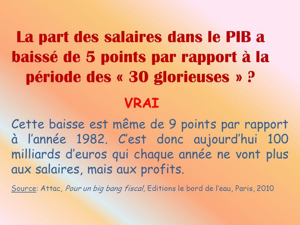 La part des salaires dans le PIB a baissé de 5 points par rapport à la période des « 30 glorieuses » ? VRAI Cette baisse est même de 9 points par rapp