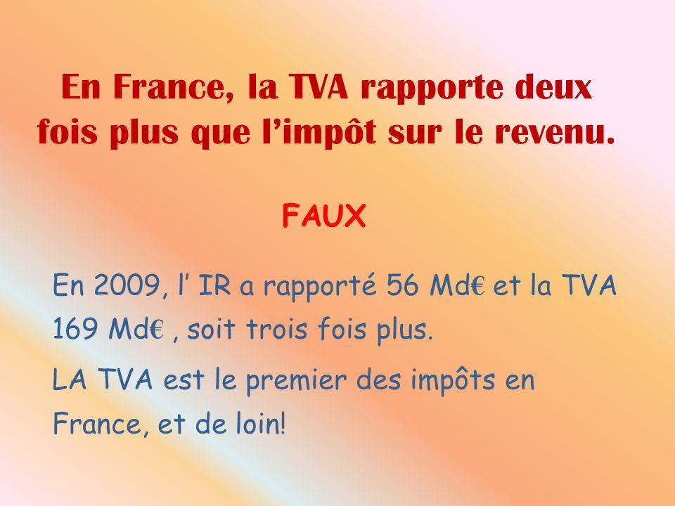 En France, la TVA rapporte deux fois plus que limpôt sur le revenu. En 2009, l IR a rapporté 56 Md et la TVA 169 Md, soit trois fois plus. LA TVA est
