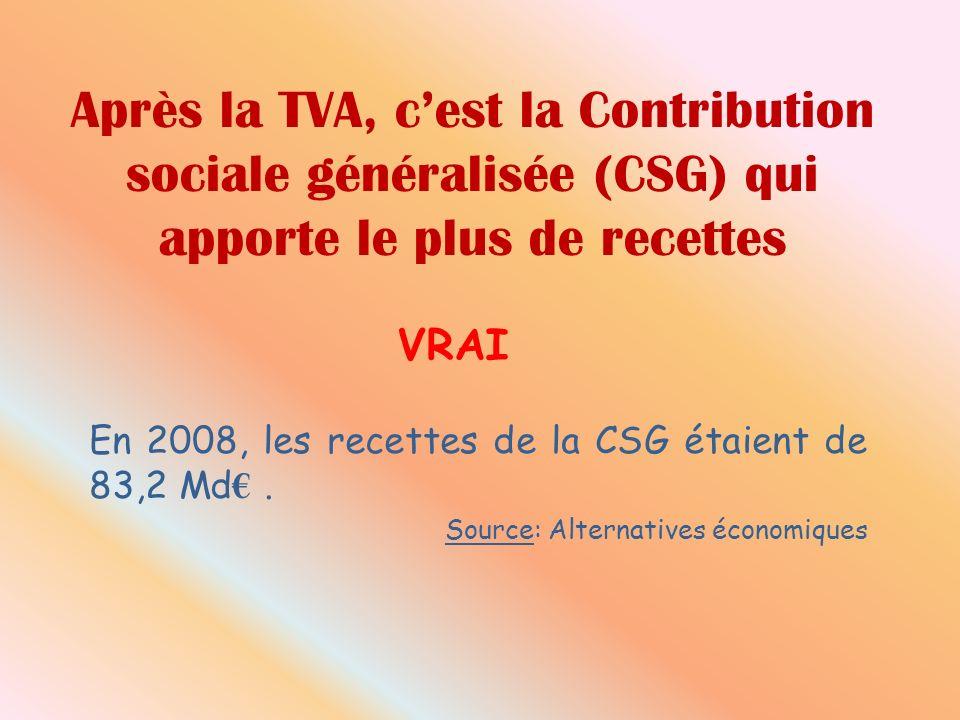 Après la TVA, cest la Contribution sociale généralisée (CSG) qui apporte le plus de recettes VRAI En 2008, les recettes de la CSG étaient de 83,2 Md.