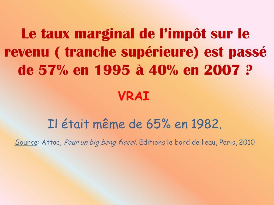 Le taux marginal de limpôt sur le revenu ( tranche supérieure) est passé de 57% en 1995 à 40% en 2007 ? VRAI Il était même de 65% en 1982. Source: Att