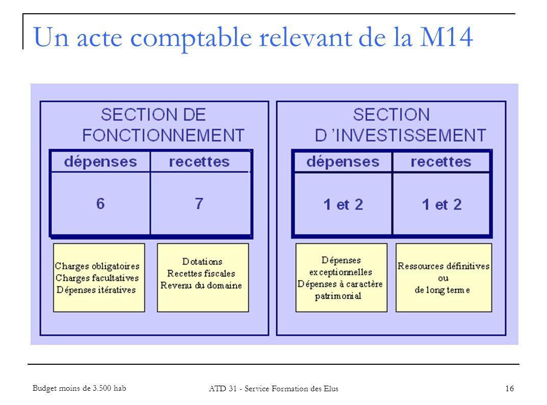 16 Un acte comptable relevant de la M14 Budget moins de 3.500 hab ATD 31 - Service Formation des Elus