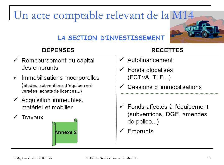 18 LA SECTION D INVESTISSEMENT DEPENSES Remboursement du capital des emprunts Immobilisations incorporelles ( études, subventions d équipement versées