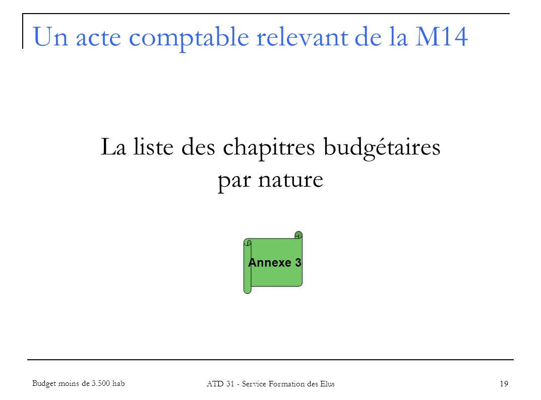 19 La liste des chapitres budgétaires par nature Annexe 3 Un acte comptable relevant de la M14 Budget moins de 3.500 hab ATD 31 - Service Formation de