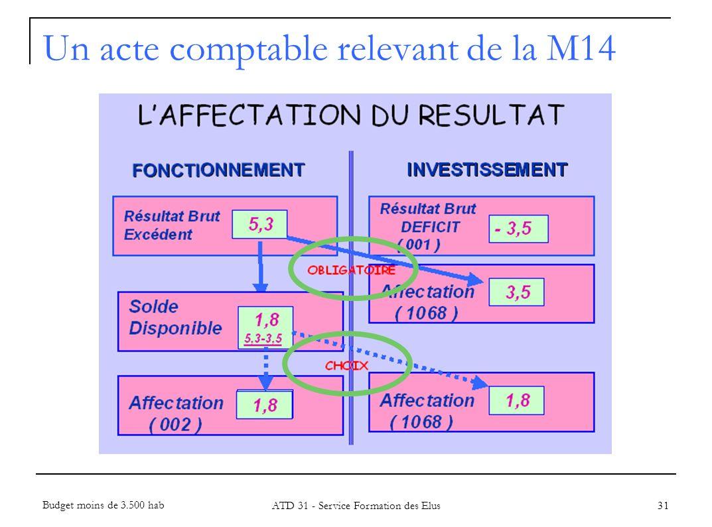 31 Un acte comptable relevant de la M14 Budget moins de 3.500 hab ATD 31 - Service Formation des Elus