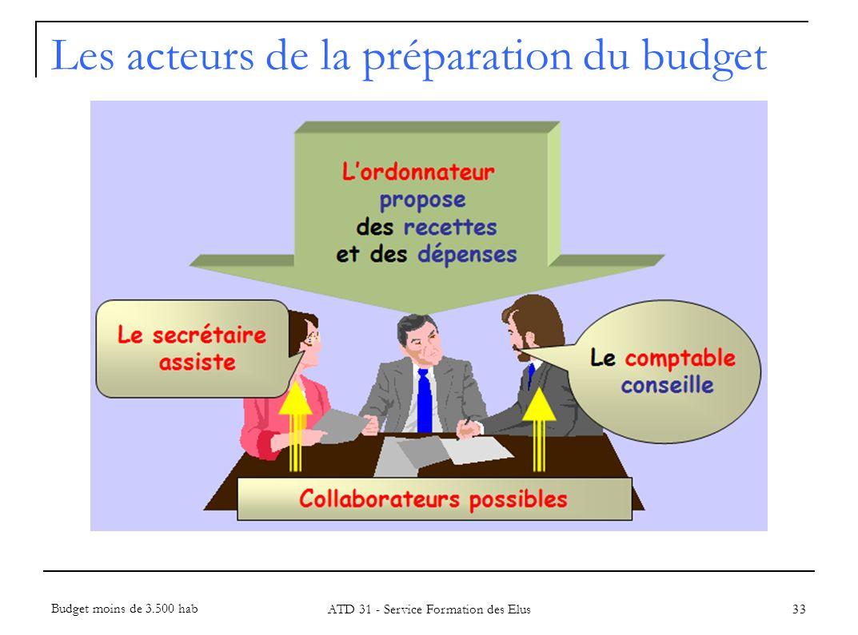Les acteurs de la préparation du budget 33 Budget moins de 3.500 hab ATD 31 - Service Formation des Elus