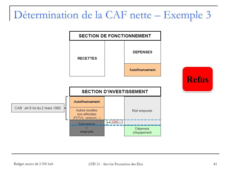 41 RECETTES DEPENSES Autofinancement Rbrt emprunts Dépenses déquipement Autres recettes non affectées (FCTVA, cessions…) Autofinancement CAB : art 8 l