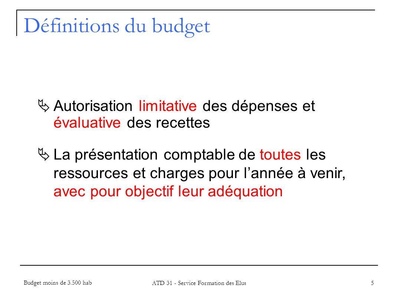 Chiffrage de la section de fonctionnement 36 Budget moins de 3.500 hab ATD 31 - Service Formation des Elus