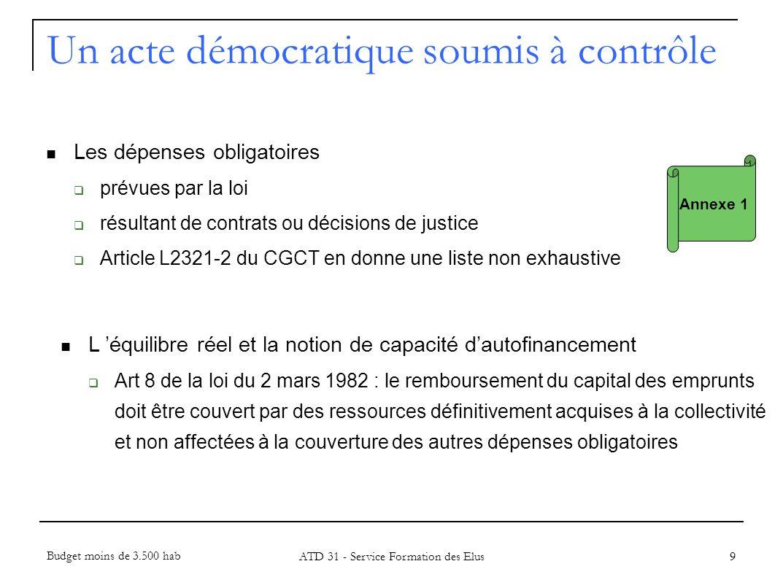 Les dépenses obligatoires prévues par la loi résultant de contrats ou décisions de justice Article L2321-2 du CGCT en donne une liste non exhaustive 9