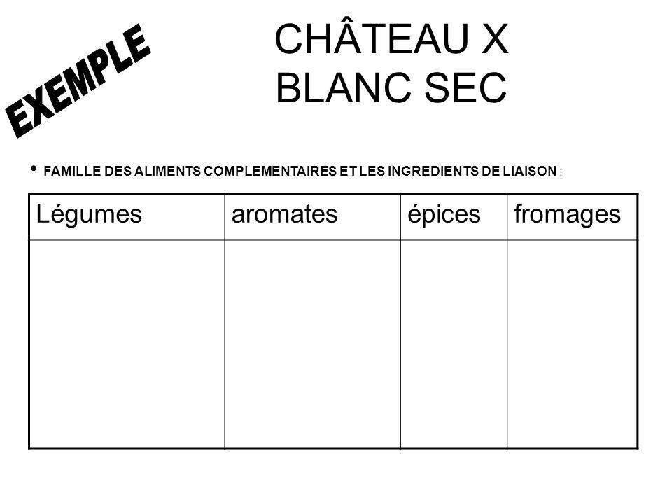 CHÂTEAU X BLANC SEC Légumesaromatesépicesfromages FAMILLE DES ALIMENTS COMPLEMENTAIRES ET LES INGREDIENTS DE LIAISON :