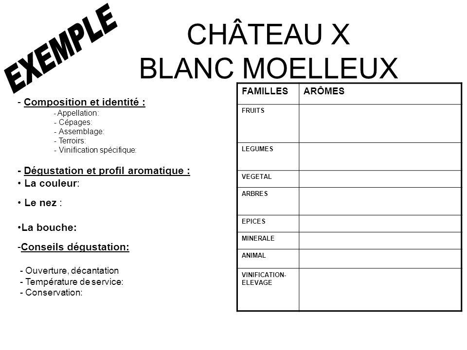 CHÂTEAU X BLANC MOELLEUX FruitsAromatesEpicesFromages FAMILLE DES ALIMENTS COMPLEMENTAIRES ET LES INGREDIENTS DE LIASON: