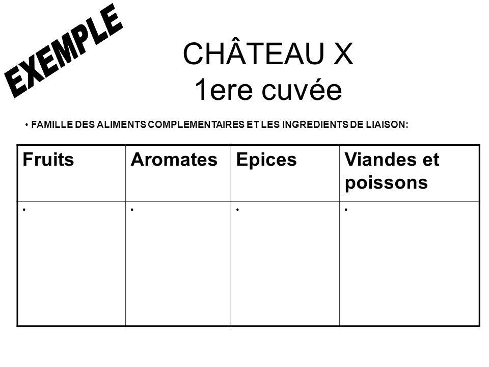 CHÂTEAU X 1ere cuvée Listes des recettes de cuisines harmonisées avec le château X 1ere cuvée: