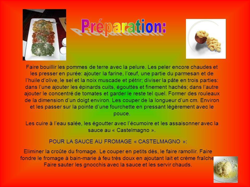 INGRÉDIENTS: 300 gr.de viande moulus; haché de carottes et oignon q.p.; 500 gr.