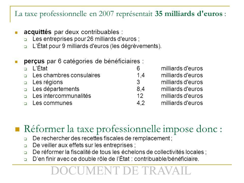 DOCUMENT DE TRAVAIL La taxe professionnelle en 2007 représentait 35 milliards d euros : acquittés par deux contribuables : Les entreprises pour 26 milliards d euros ; LÉtat pour 9 milliards d euros (les dégrèvements).