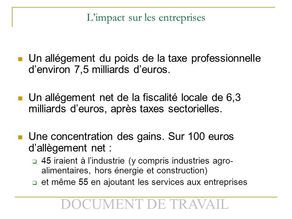 DOCUMENT DE TRAVAIL Limpact sur les entreprises Un allégement du poids de la taxe professionnelle denviron 7,5 milliards deuros.