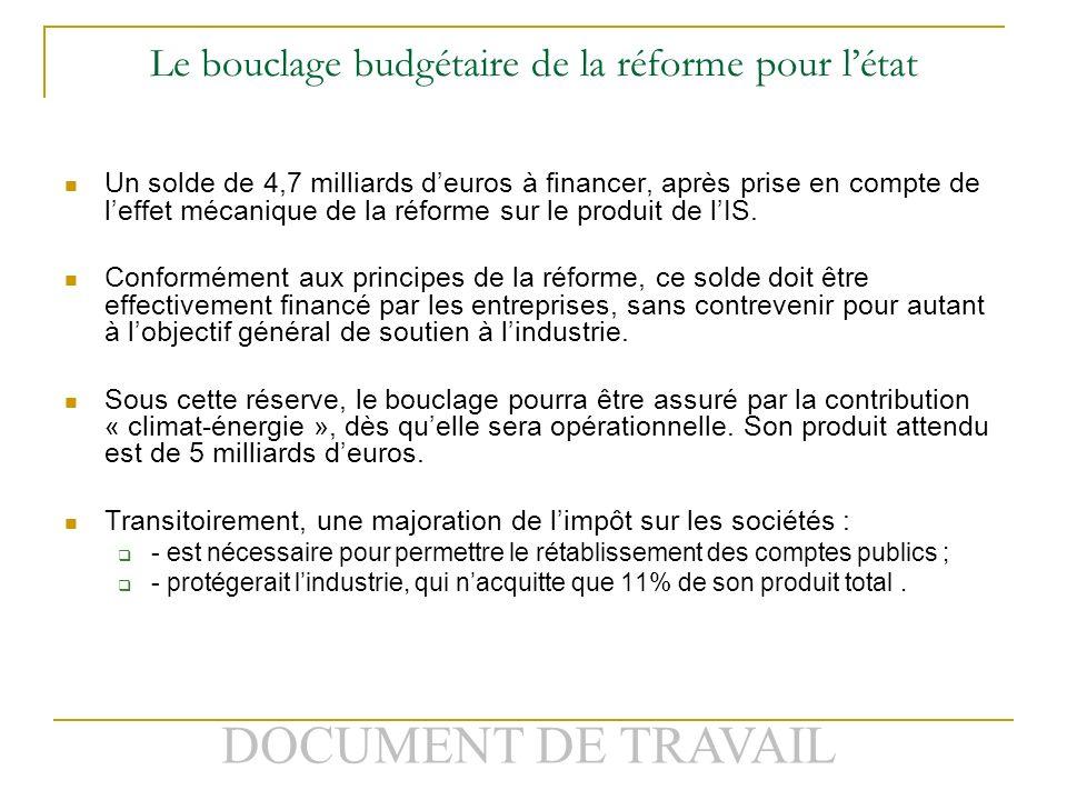 DOCUMENT DE TRAVAIL Le bouclage budgétaire de la réforme pour létat Un solde de 4,7 milliards deuros à financer, après prise en compte de leffet mécanique de la réforme sur le produit de lIS.