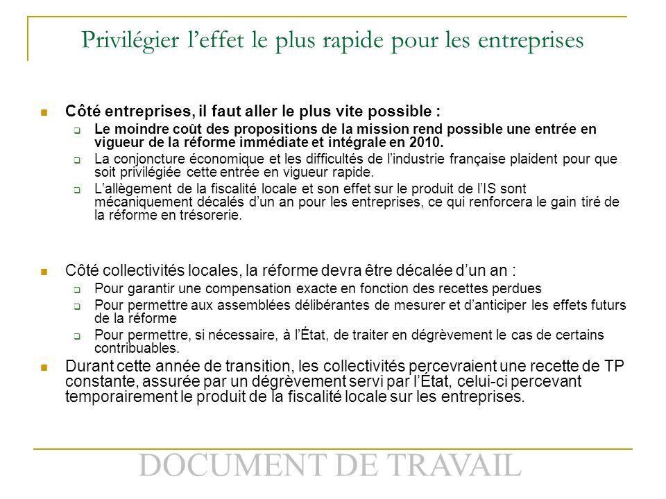 DOCUMENT DE TRAVAIL Privilégier leffet le plus rapide pour les entreprises Côté entreprises, il faut aller le plus vite possible : Le moindre coût des propositions de la mission rend possible une entrée en vigueur de la réforme immédiate et intégrale en 2010.