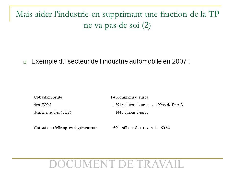 DOCUMENT DE TRAVAIL Mais aider lindustrie en supprimant une fraction de la TP ne va pas de soi (2) Exemple du secteur de lindustrie automobile en 2007 :