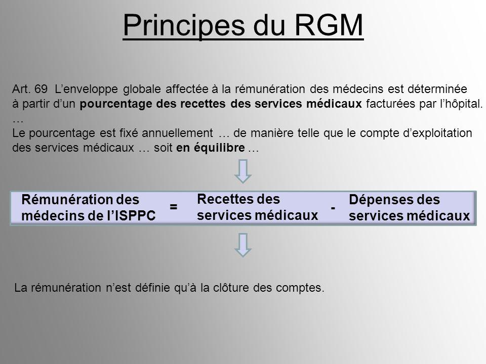 Principes du RGM Rémunération des médecins de lISPPC = Recettes des services médicaux - Dépenses des services médicaux La rémunération nest définie quà la clôture des comptes.