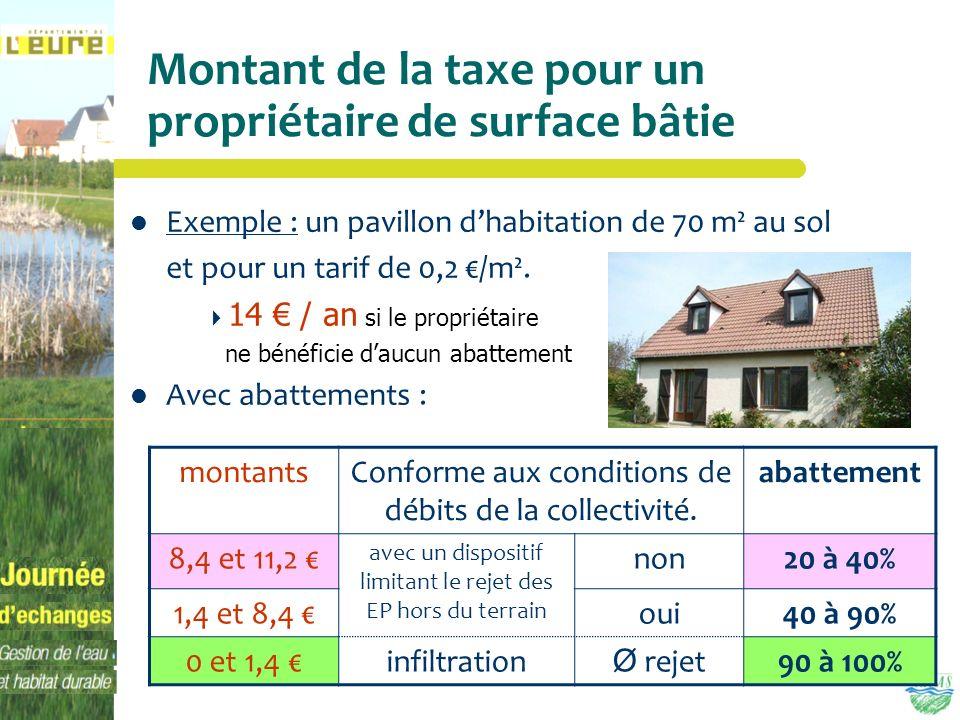 Montant de la taxe pour un propriétaire de surface bâtie Exemple : un pavillon dhabitation de 70 m² au sol et pour un tarif de 0,2 /m². 14 / an si le