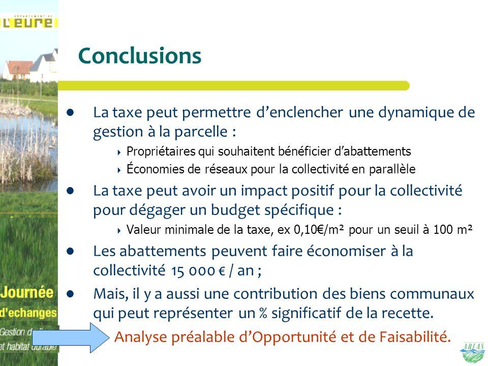 Conclusions La taxe peut permettre denclencher une dynamique de gestion à la parcelle : Propriétaires qui souhaitent bénéficier dabattements Économies