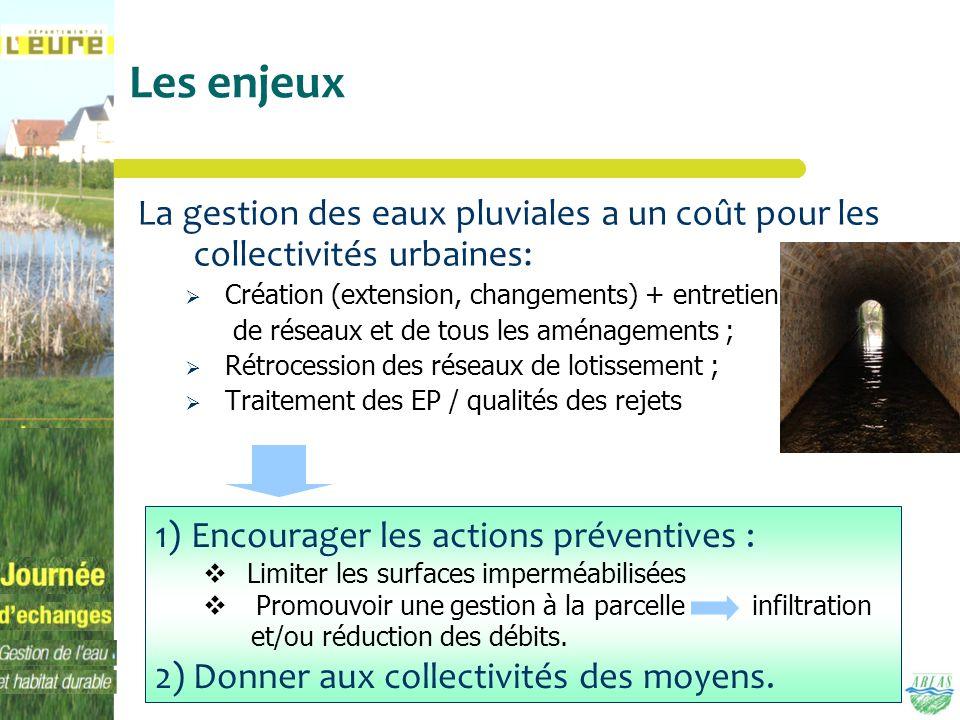 1)Encourager les actions préventives : Limiter les surfaces imperméabilisées Promouvoir une gestion à la parcelle infiltration et/ou réduction des déb