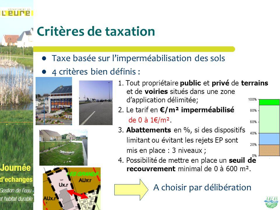 Critères de taxation Taxe basée sur limperméabilisation des sols 4 critères bien définis : 1. Tout propriétaire public et privé de terrains et de voir