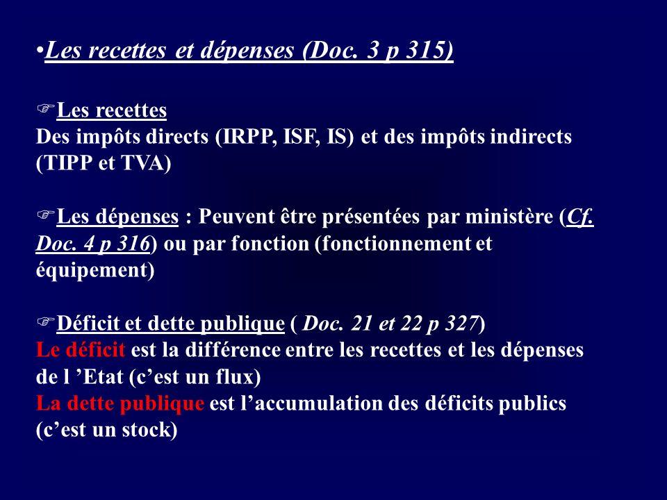 Les recettes et dépenses (Doc. 3 p 315) Les recettes Des impôts directs (IRPP, ISF, IS) et des impôts indirects (TIPP et TVA) Les dépenses : Peuvent ê