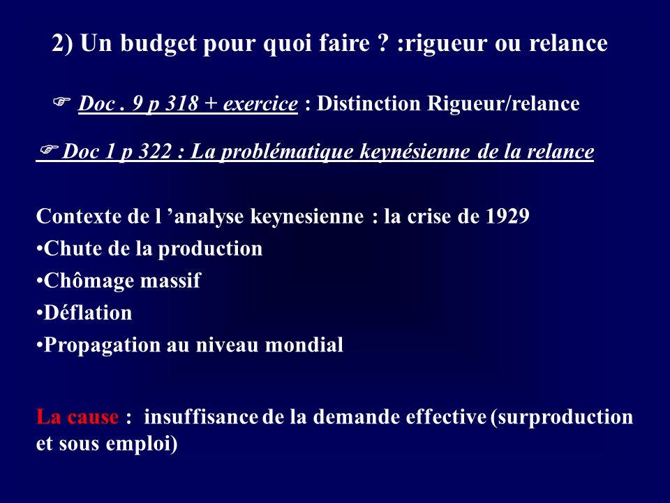 2) Un budget pour quoi faire ? :rigueur ou relance Doc. 9 p 318 + exercice : Distinction Rigueur/relance Doc 1 p 322 : La problématique keynésienne de