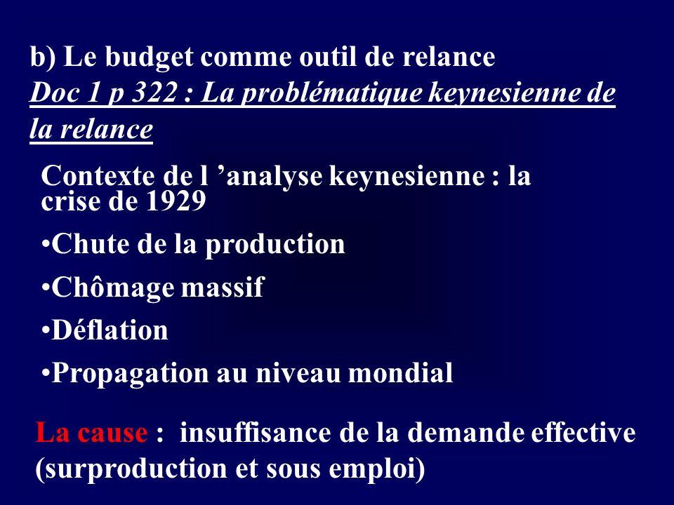 b) Le budget comme outil de relance Doc 1 p 322 : La problématique keynesienne de la relance Contexte de l analyse keynesienne : la crise de 1929 Chut