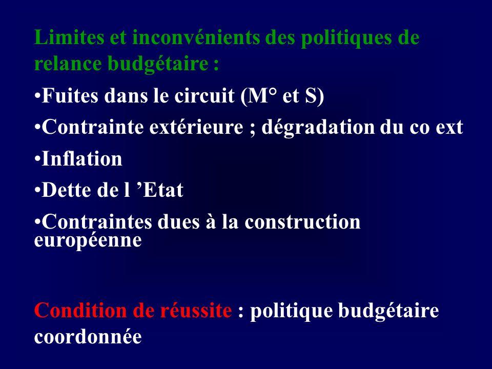 Limites et inconvénients des politiques de relance budgétaire : Fuites dans le circuit (M° et S) Contrainte extérieure ; dégradation du co ext Inflati