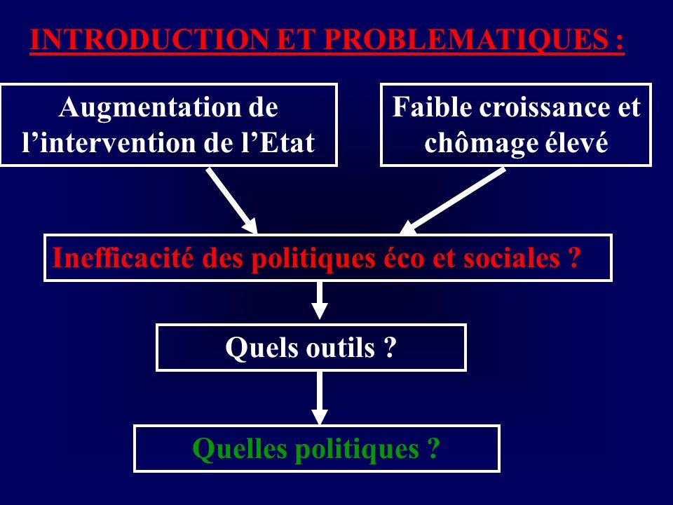 INTRODUCTION ET PROBLEMATIQUES : Augmentation de lintervention de lEtat Faible croissance et chômage élevé Inefficacité des politiques éco et sociales