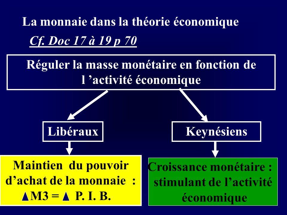 La monnaie dans la théorie économique Cf. Doc 17 à 19 p 70 Réguler la masse monétaire en fonction de l activité économique LibérauxKeynésiens Croissan