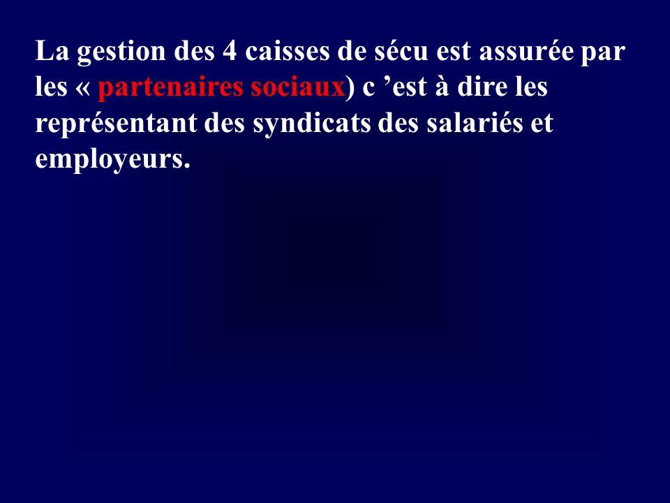 La gestion des 4 caisses de sécu est assurée par les « partenaires sociaux) c est à dire les représentant des syndicats des salariés et employeurs.