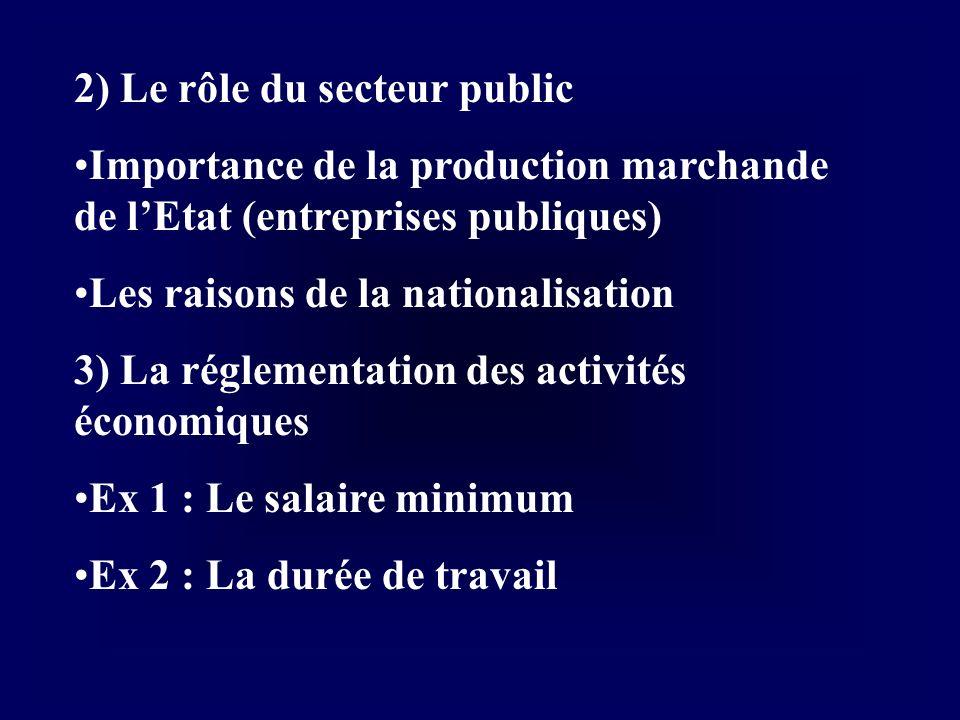 2) Le rôle du secteur public Importance de la production marchande de lEtat (entreprises publiques) Les raisons de la nationalisation 3) La réglementa