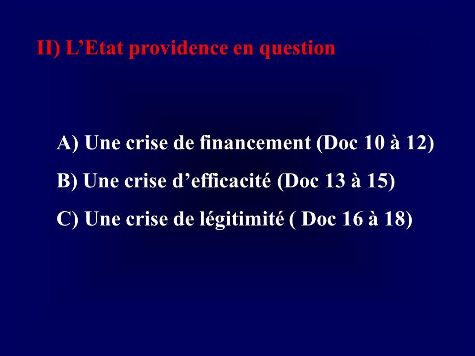 II) LEtat providence en question A) Une crise de financement (Doc 10 à 12) B) Une crise defficacité (Doc 13 à 15) C) Une crise de légitimité ( Doc 16