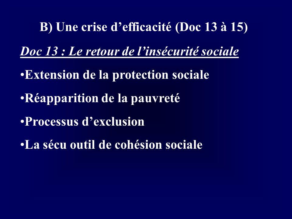 B) Une crise defficacité (Doc 13 à 15) Doc 13 : Le retour de linsécurité sociale Extension de la protection sociale Réapparition de la pauvreté Proces