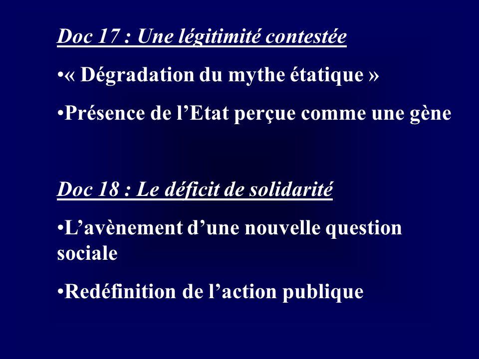 Doc 17 : Une légitimité contestée « Dégradation du mythe étatique » Présence de lEtat perçue comme une gène Doc 18 : Le déficit de solidarité Lavèneme