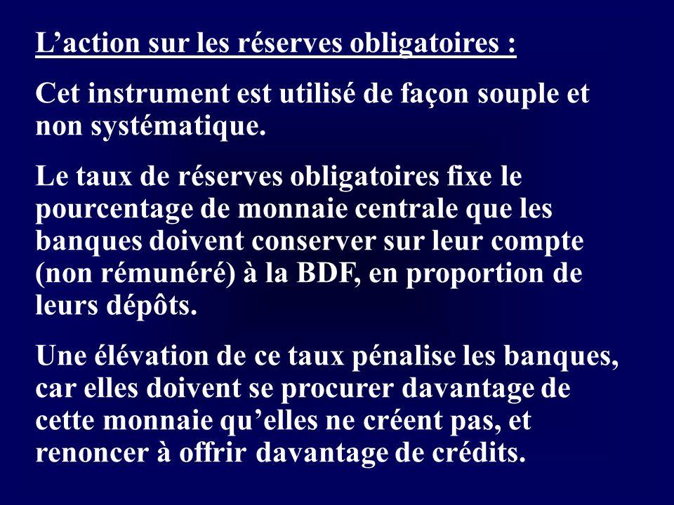 Laction sur les réserves obligatoires : Cet instrument est utilisé de façon souple et non systématique. Le taux de réserves obligatoires fixe le pourc