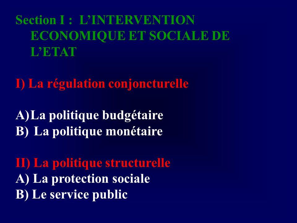 Section I : LINTERVENTION ECONOMIQUE ET SOCIALE DE LETAT I) La régulation conjoncturelle A)La politique budgétaire B) La politique monétaire II) La po