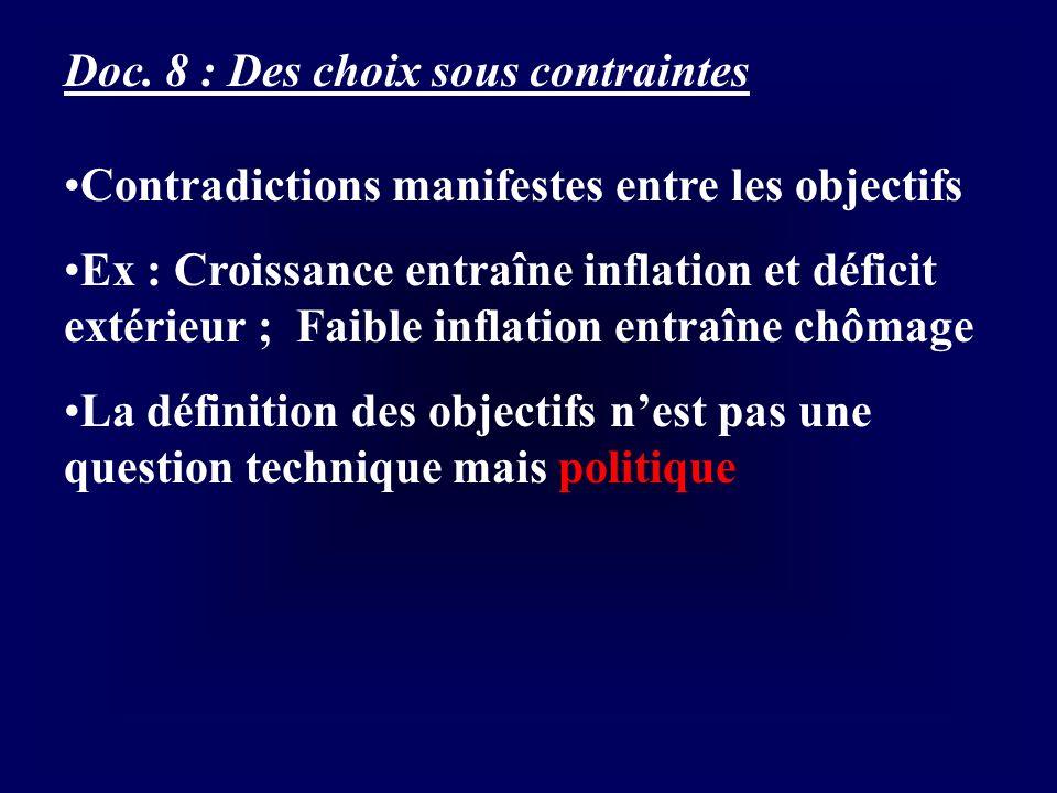 Doc. 8 : Des choix sous contraintes Contradictions manifestes entre les objectifs Ex : Croissance entraîne inflation et déficit extérieur ; Faible inf