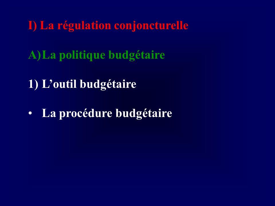 Ministère des finances Experts Min Budget Min dépensiers Premier ministre Parlement Assemblée nationale Sénat Loi de fi initiale Loi de fi rectificative Loi de règlement