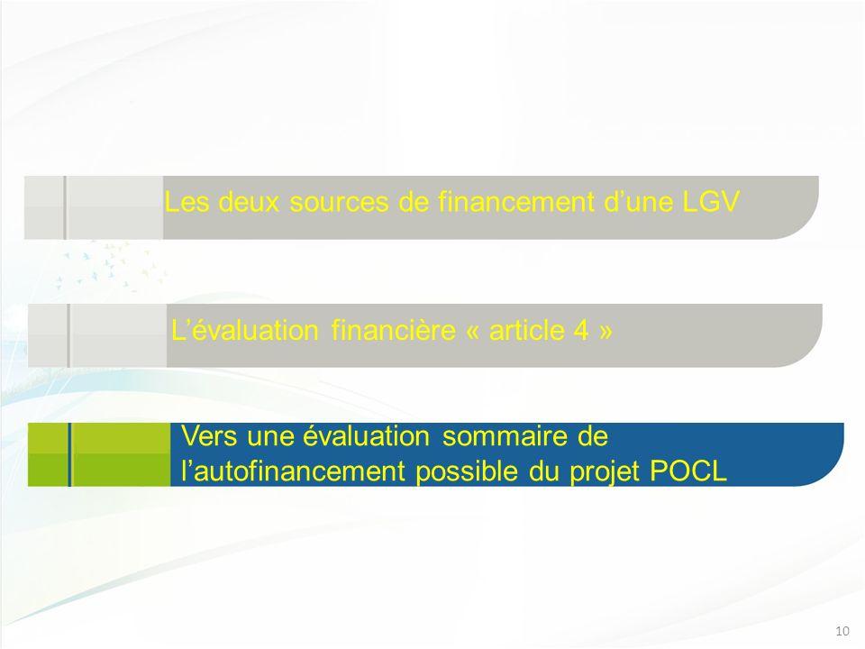 Les deux sources de financement dune LGV 10 Vers une évaluation sommaire de lautofinancement possible du projet POCL Lévaluation financière « article 4 »