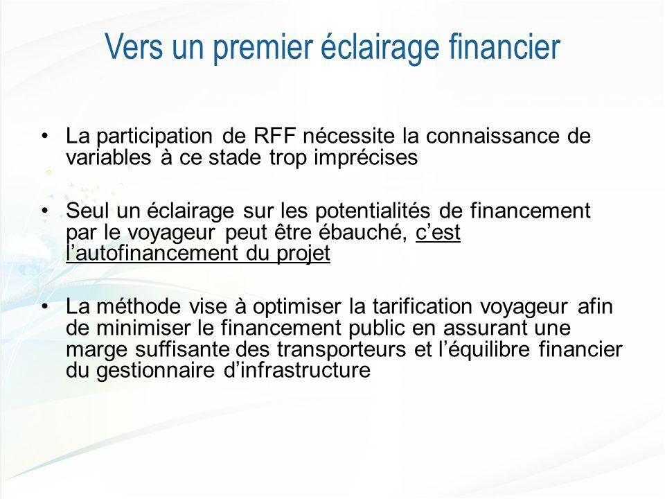 Vers un premier éclairage financier La participation de RFF nécessite la connaissance de variables à ce stade trop imprécises Seul un éclairage sur le