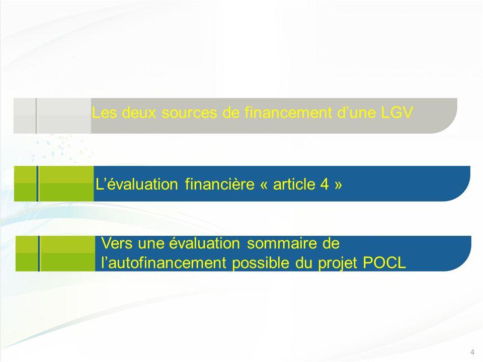 Les deux sources de financement dune LGV 4 Vers une évaluation sommaire de lautofinancement possible du projet POCL Lévaluation financière « article 4