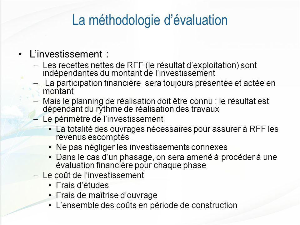 La méthodologie dévaluation Linvestissement : –Les recettes nettes de RFF (le résultat dexploitation) sont indépendantes du montant de linvestissement