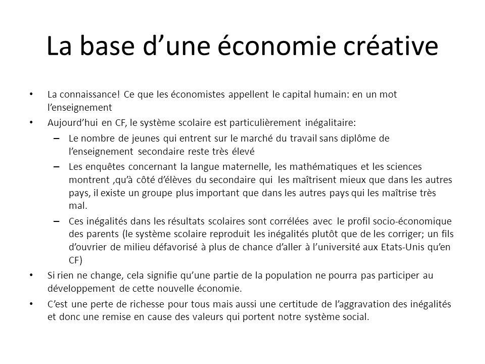 La base dune économie créative La connaissance.