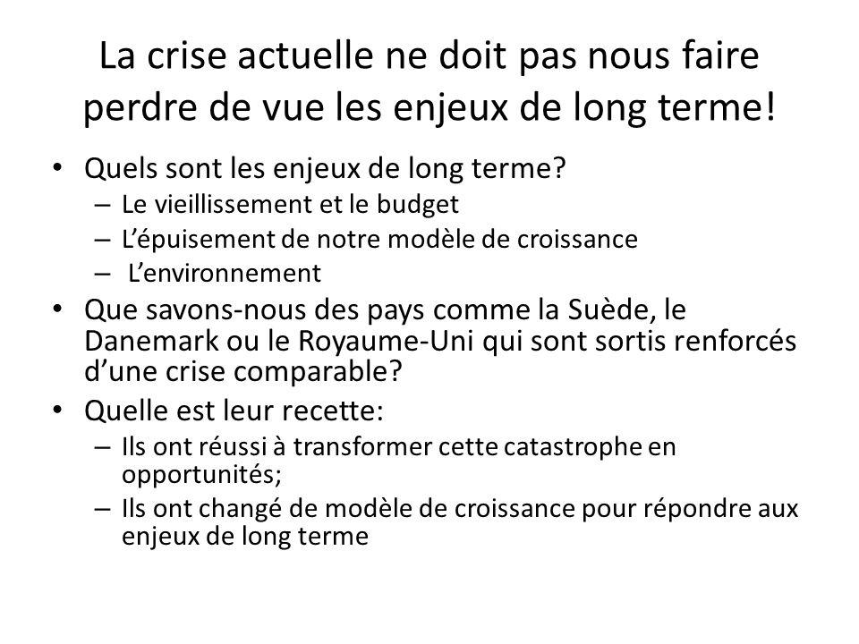 Le budget et le vieillissement Notre stratégie budgétaire, pour faire face au coût du vieillissement, était de dégager des surplus budgétaires – Cette stratégie nous évitait de parler des sujets qui fâchent : le maintien à lemploi des 55 à 65 ans et lefficacité des politiques régionales et communautaires (cest à ces niveaux de pouvoir que sont les leviers de la croissance économique) Nous avons dilapidé au cours des dix dernières années les réserves que nous avions péniblement accumulées au cours des 15 années précédentes – Avant la récession notre déficit structurel était déjà important entre 1 et 2 % du pib (nous avions réussi à le masquer par des artifices comptables) Structurellement la dynamique de nos dépenses dépasse la croissance économique que nous pouvons espérer avec notre modèle de croissance actuel