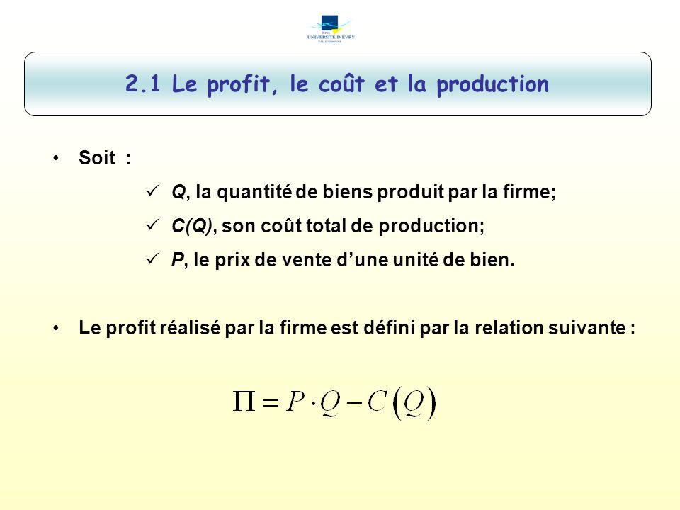 2.1 Le profit, le coût et la production Soit : Q, la quantité de biens produit par la firme; C(Q), son coût total de production; P, le prix de vente d